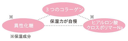 blog_nikukyuhandcream_4.jpg